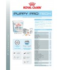 Royal Canin PUPPY PROTECH 300g (6 x 50g sachets) Puppy Milk Replacer with Nursing Kit